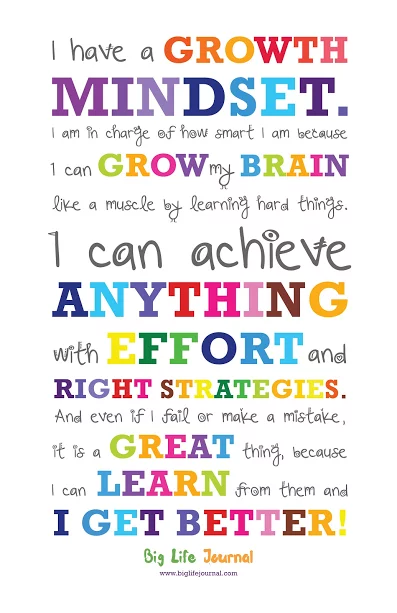Growth Mindset Graphic